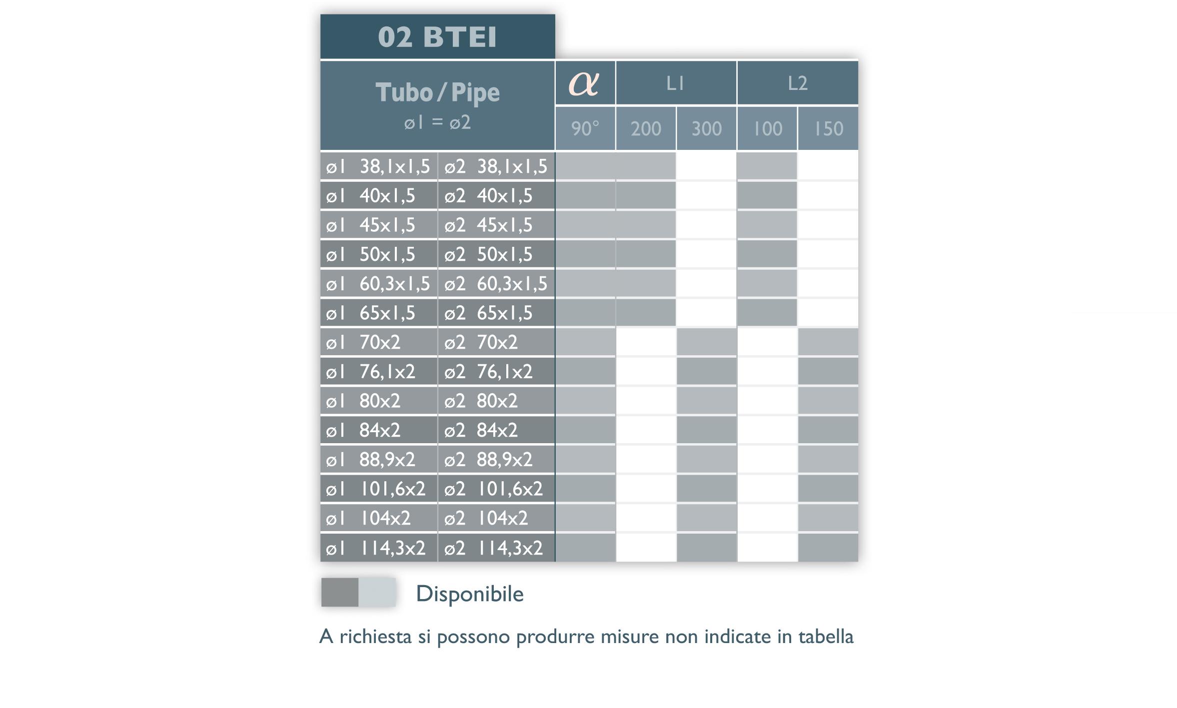 TABELLA RACCORDI INOX 304 BTEI BIS