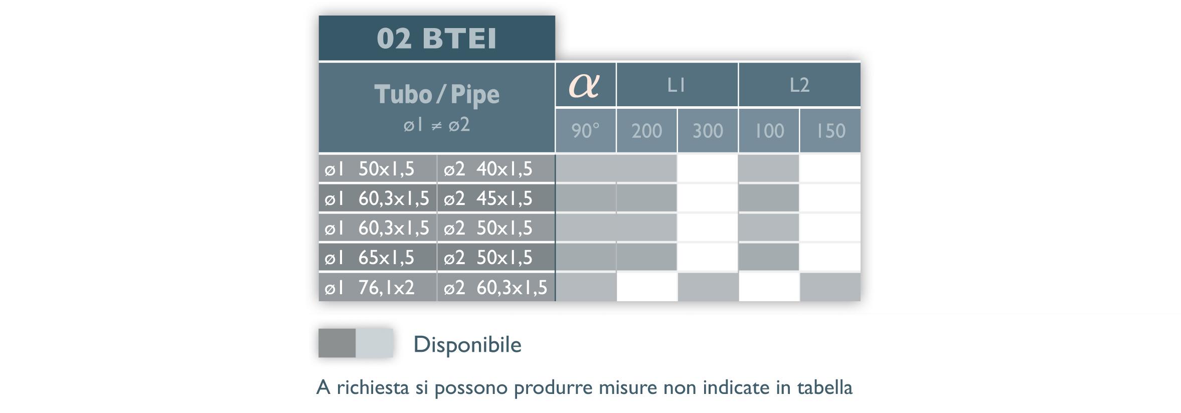 TABELLA RACCORDI INOX 304 BTEI